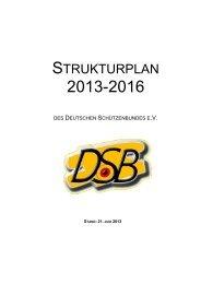 STRUKTURPLAN - Deutscher Schützenbund eV