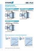 BIG-PLUS Spindelsysteme - BIBUS SK, sro - Seite 4