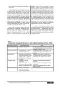 5. gerenciamento integrado - Page 7