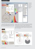 Mobiles Lichtlabor – - ELV - Seite 3