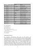 Stellungnahme der Kommission Hormontoxikologie zum Thema ... - Page 4