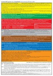 Erläuterungen zum Abfallkalender 2013 - Erkelenz