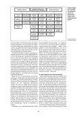 Netzwerke in der Jugendhilfe: Organisation und politische Verantwortung - Page 3