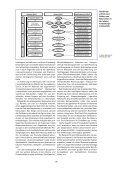 Netzwerke in der Jugendhilfe: Organisation und politische Verantwortung - Page 4
