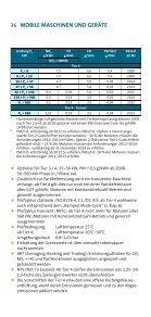 Diesel- und Gasmotoren - Seite 3