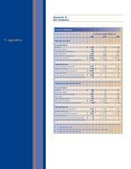 FDIC: 2002 Annual Report - Appendixes