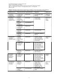 Columnea latent viroid - The Food and Environment Research ... - Page 7