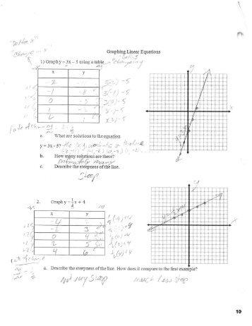 File day 5 notes unit 2 math 8.pdf
