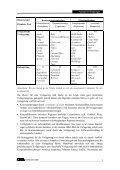 IT verleiht Flügel? - FORBA - Page 5