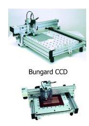 Bungard CCD