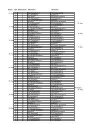 2. Mannschaft B-Klasse Nord 1 - FuPa