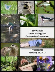 11th Annual Urban Ecology and Conservation Symposium