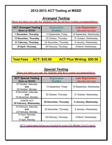 2012-2013 ACT Testing at MSSD Arranged Testing Special Testing ...