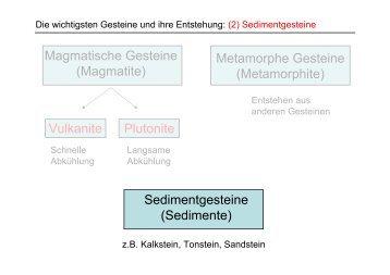 Magmatische Gesteine (Magmatite) Metamorphe Gesteine ...