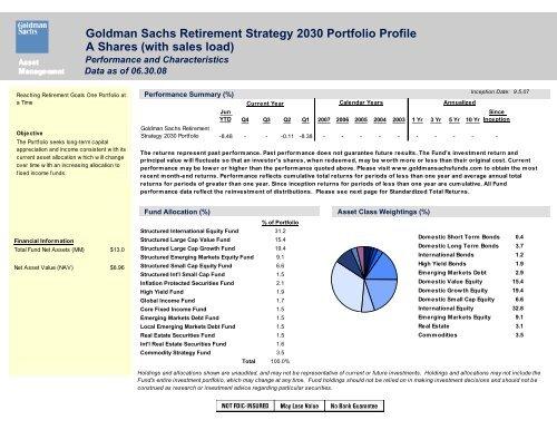 акции goldman sach