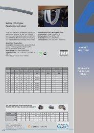 FCD-EF Stahlschlauch mit PVC und PUR-Isolierung - Gogatec