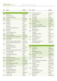 WETTSPIELkalender - Golf Nordhessen