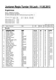 Junioren Regio Turnier 18 - Ergebnisse