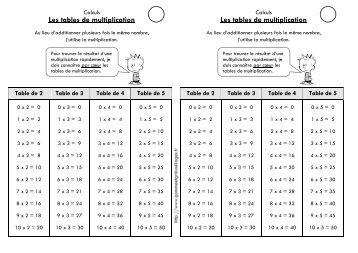 Multiplier par 10 et par 100 multiplier par 10 et par 100 gomme - Application table de multiplication ...