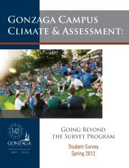View 2012 student survey results - Gonzaga University