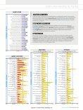 ΓΙΑ PCMAGΕΣ ΚΑΝΤΕ ΤΟΝ HDD ΣΑΣ ΤΑΧΥΤΕΡΟ, ΜΕ ... - Goodram - Page 5