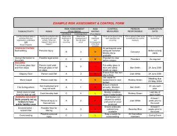 machine risk assessment form