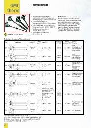 Datenblatt (pdf 284 kB) - Gossen-Metrawatt