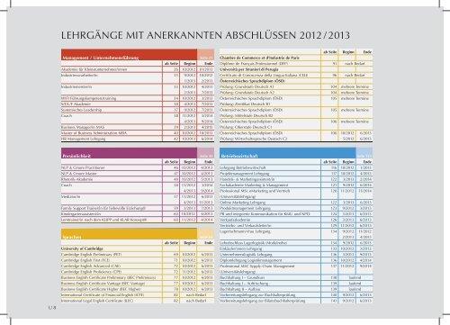 LEHRGÄNGE MIT ANERKANNTEN ABSCHLÜSSEN 2012 / 2013