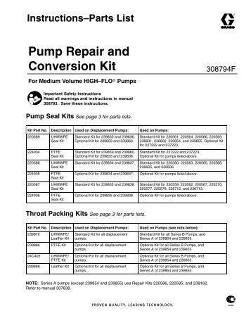 Ib 304 Seal Repair Kit Johnson Pump