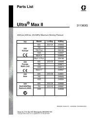 Ultra® Max II Parts - Graco Inc.