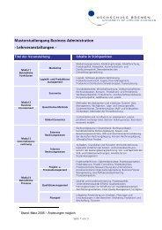 Masterstudiengang Business Administration - International Graduate ...
