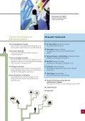 Erfolgsmodell Master - HRK nexus - Page 5