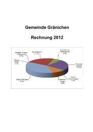 Rechnungsabschluss 2012 - Gemeinde Gränichen