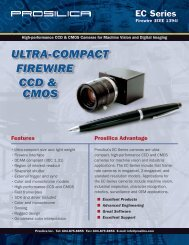 High-performance CCD & CMOS Cameras for Machine