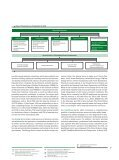Siemens Annual Report 2010, Combined management´s discussion ... - Page 3
