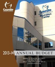 Budget 2014 - Granite School District