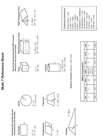 Sixth Grade Mathematics Reference Sheet