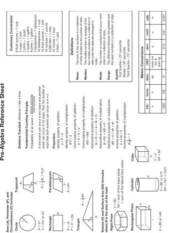 Sixth Grade Mathematics Reference Sheet