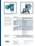 Electropneumatic Positioner SRI986 - Granzow - Page 2