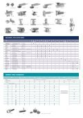PRODUCTS - Granzow - Page 5