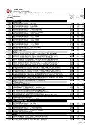 CENNÍK 2009 - verzia 2 aktualizovaný 4.9.