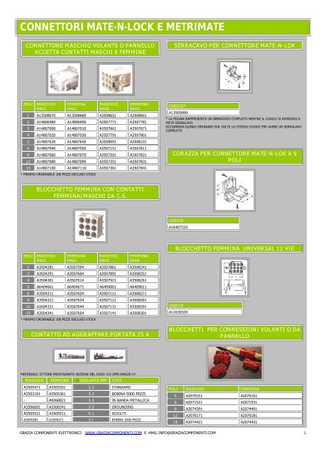 kit blocchetti per connessione maschio-femmina a 4 poli
