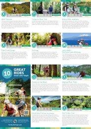 GREAT RIDES - Lake Taupo