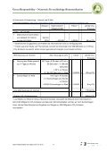 Report 2011 für 2010 – Deichblick - Green Responsibility - Page 6