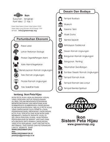 Ikon Sistem Peta Hijau - Green Map System