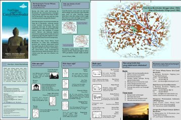 Candi Borobudur - Green Map System