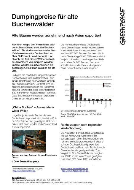 Dumpingpreise für alte Buchenwälder - Greenpeace-Gruppe Stuttgart