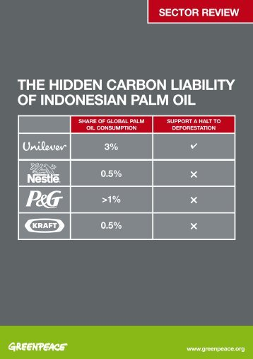 The Hidden Carbon Liability of Indonesian Palm Oil - Greenpeace UK