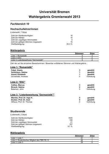 Fachbereich 10 - Gremienwahlen - Universität Bremen