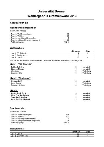 Fachbereich 2 - Gremienwahlen - Universität Bremen